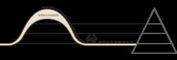 Mountford Estate Hill Diagram